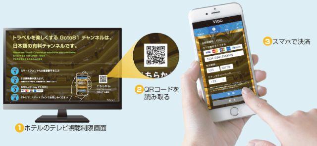 hotel-paytv-smartphone6