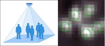 safeenvironment-security-visitingcounter10