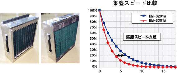 air_cleaner-bm-s351a-img01.jpg
