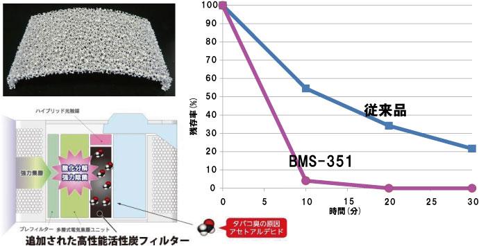 air_cleaner-bm-s351a-img02.jpg