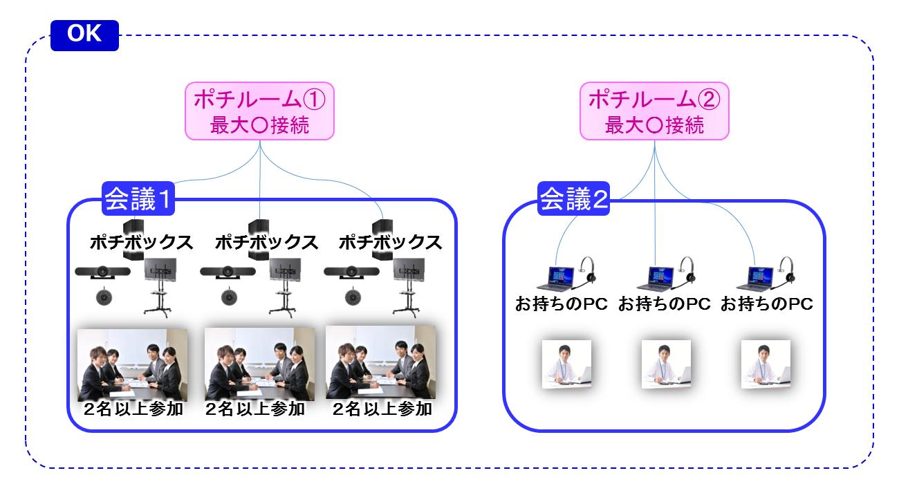 pochitalk_image-multi-meeting-ok